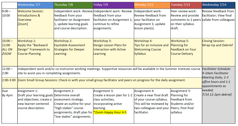 Scientific Teaching Institute Schedule